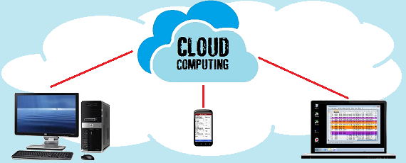 Cloud Solution Software